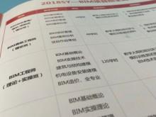 吴忠建筑BIM培训班哪家好-费用多少钱-地址电话微信
